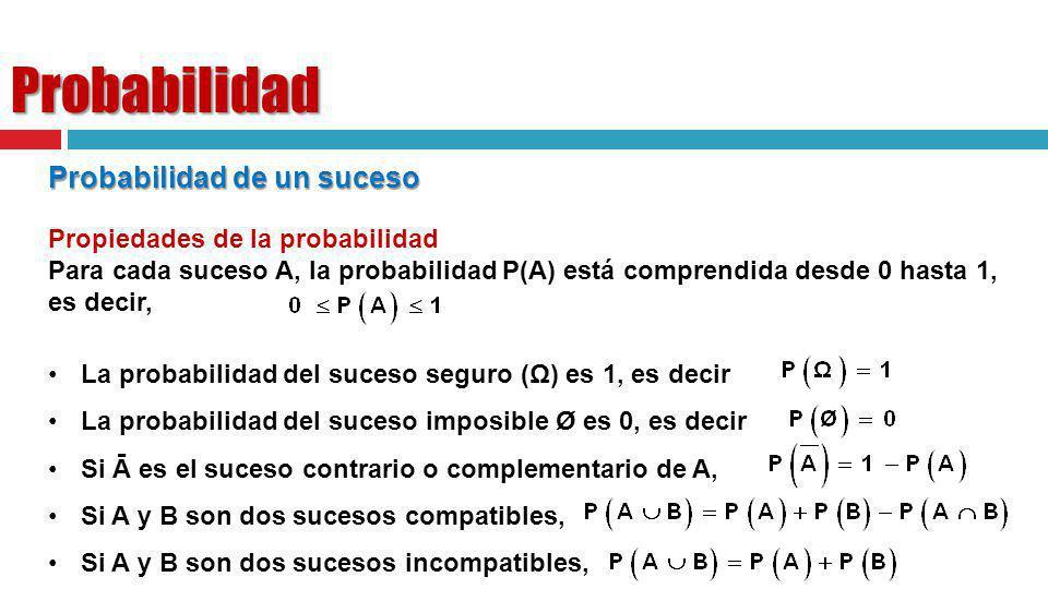 Probabilidad Probabilidad de un suceso Propiedades de la probabilidad Para cada suceso A, la probabilidad P(A) está comprendida desde 0 hasta 1, es de