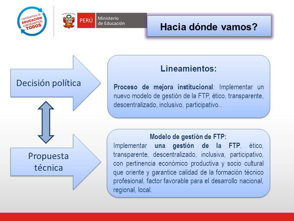 Hacia dónde vamos? Decisión política Propuesta técnica Lineamientos: Proceso de mejora institucional : Implementar un nuevo modelo de gestión de la FT