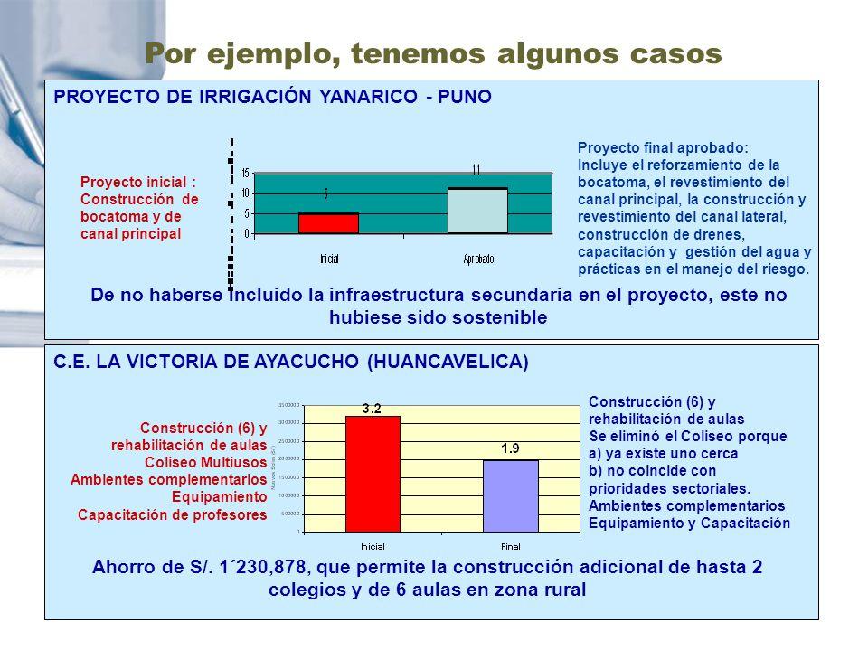 Por ejemplo, tenemos algunos casos PROYECTO DE IRRIGACIÓN YANARICO - PUNO Proyecto inicial : Construcción de bocatoma y de canal principal Proyecto fi