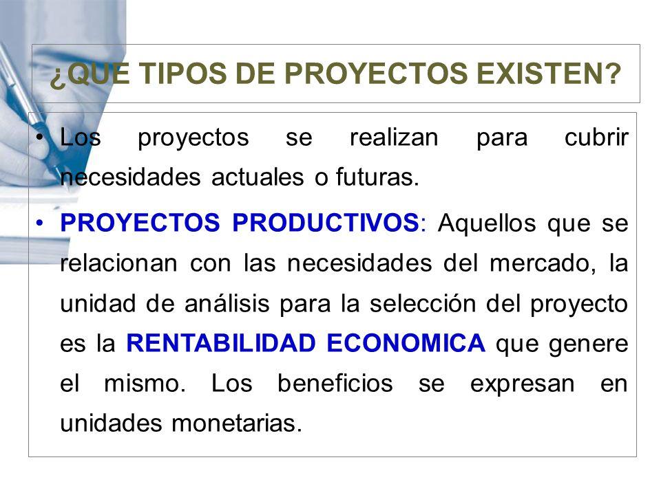¿QUE TIPOS DE PROYECTOS EXISTEN? Los proyectos se realizan para cubrir necesidades actuales o futuras. PROYECTOS PRODUCTIVOS: Aquellos que se relacion