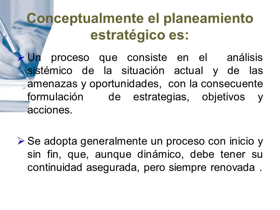 Conceptualmente el planeamiento estratégico es: Un proceso que consiste en el análisis sistémico de la situación actual y de las amenazas y oportunida