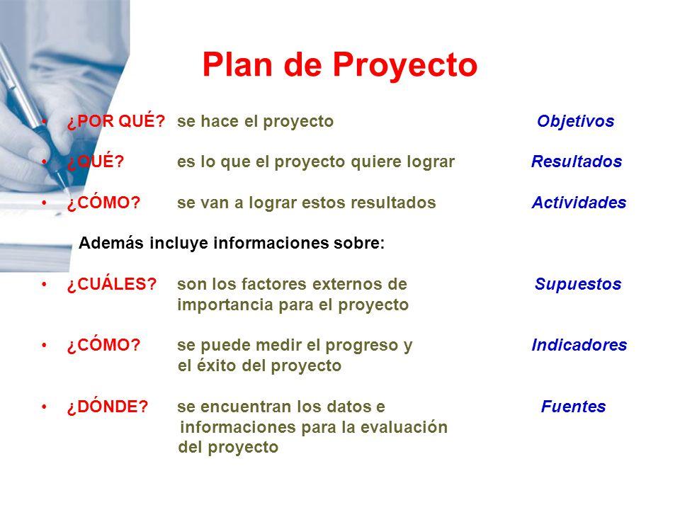 Plan de Proyecto ¿POR QUÉ?se hace el proyecto Objetivos ¿QUÉ?es lo que el proyecto quiere lograr Resultados ¿CÓMO?se van a lograr estos resultados Act