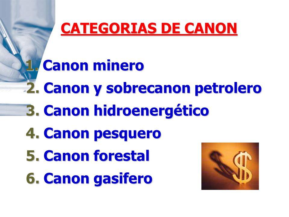 CATEGORIAS DE CANON CATEGORIAS DE CANON 1. Canon minero 1. Canon minero 2. Canon y sobrecanon petrolero 2. Canon y sobrecanon petrolero 3. Canon hidro