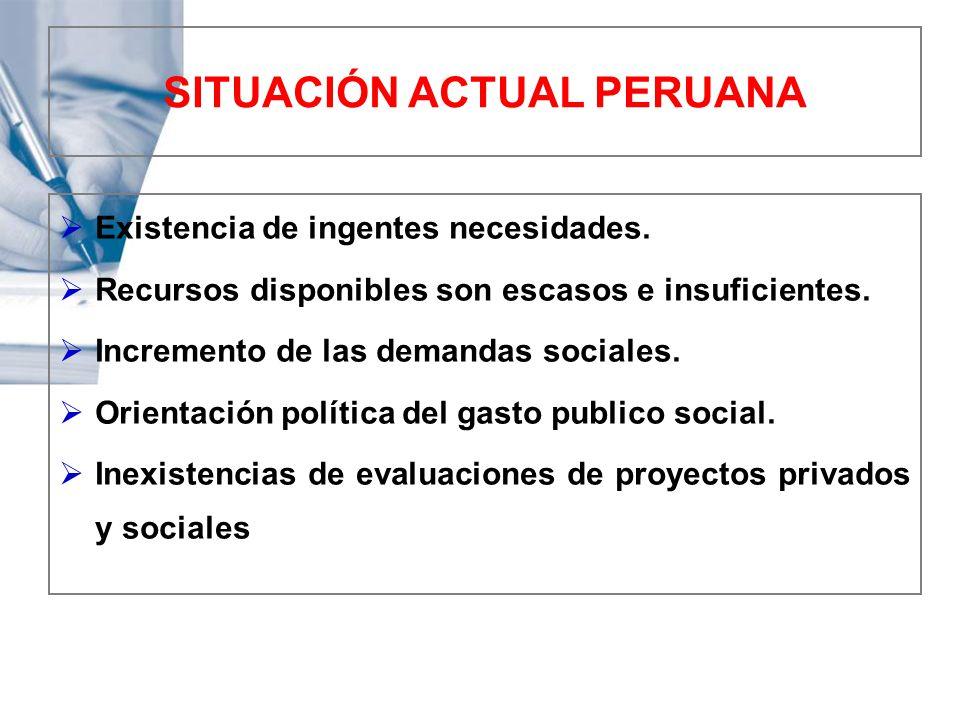 SITUACIÓN ACTUAL PERUANA Subempleo y desempleo de más del 80.0% de la PEA.