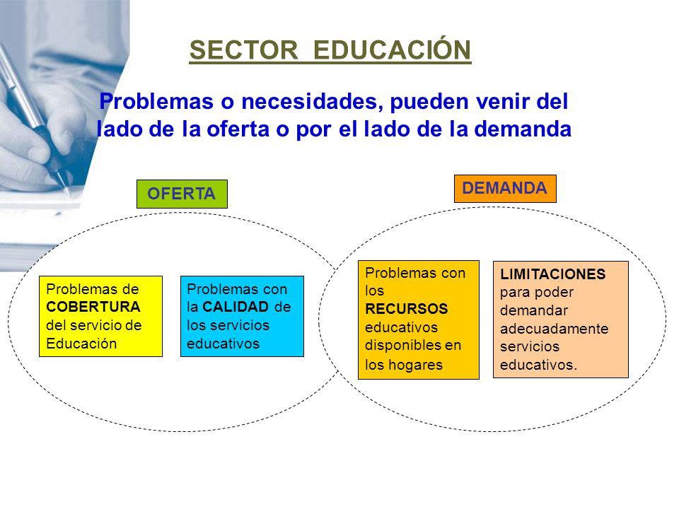 SECTOR EDUCACIÓN OFERTA DEMANDA Problemas o necesidades, pueden venir del lado de la oferta o por el lado de la demanda Problemas de COBERTURA del ser