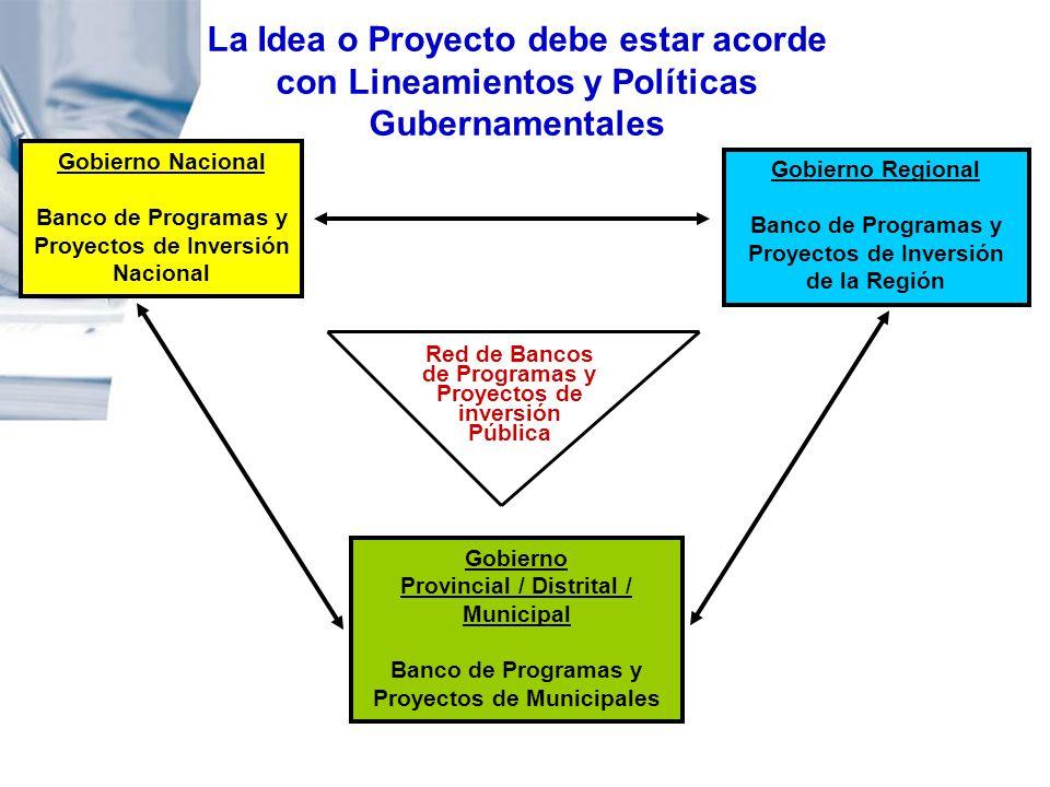 Gobierno Nacional Banco de Programas y Proyectos de Inversión Nacional Gobierno Regional Banco de Programas y Proyectos de Inversión de la Región Gobi