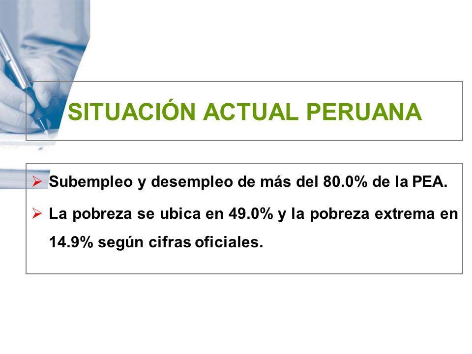 SITUACIÓN ACTUAL PERUANA Subempleo y desempleo de más del 80.0% de la PEA. La pobreza se ubica en 49.0% y la pobreza extrema en 14.9% según cifras ofi