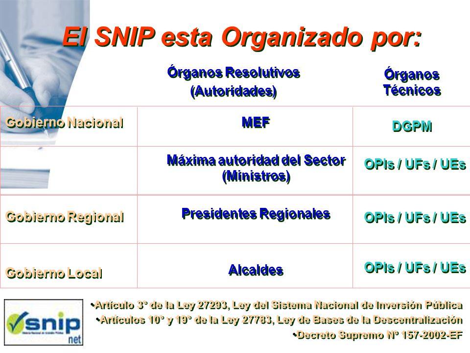 El SNIP esta Organizado por: Artículo 3° de la Ley 27293, Ley del Sistema Nacional de Inversión Pública Artículos 10° y 19° de la Ley 27783, Ley de Ba