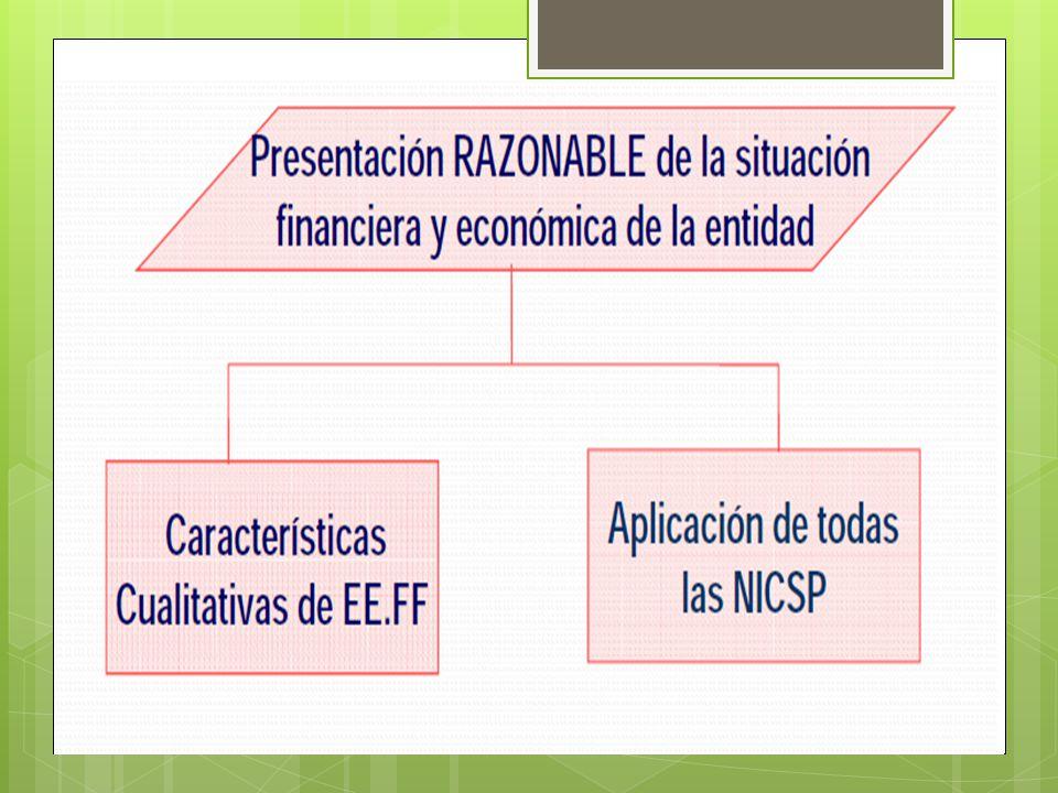 NICSP 17 - Propiedades, Plantas y Equipos El objetivo de esta Norma es establecer el tratamiento contable de la Propiedad, planta y equipo.
