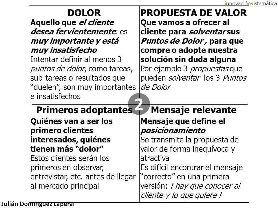 Julián Domínguez Laperal DOLOR Primeros adoptantes PROPUESTA DE VALOR Mensaje relevante 2 Que vamos a ofrecer al cliente para solventar sus Puntos de