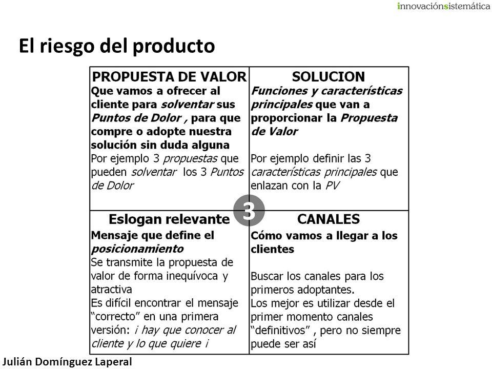 El riesgo del producto