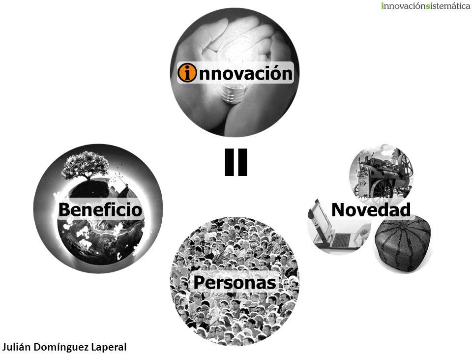 Personas Novedad Beneficio nnovación