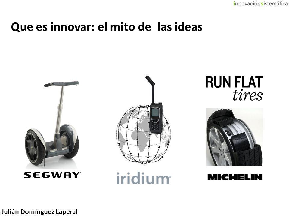 Julián Domínguez Laperal ¡ El fracaso es el resultado más probable de la innovación .