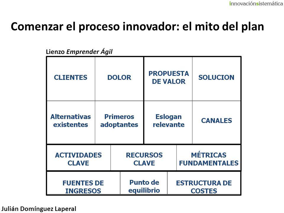 Julián Domínguez Laperal Comenzar el proceso innovador: el mito del plan