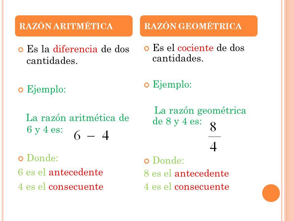 Es la diferencia de dos cantidades. Ejemplo: La razón aritmética de 6 y 4 es: Donde: 6 es el antecedente 4 es el consecuente Es el cociente de dos can