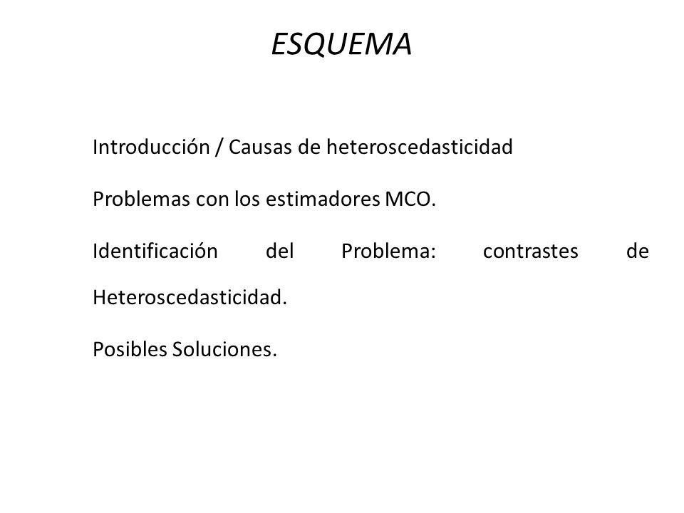 1. INTRODUCCIÓN Matriz de varianzas y covarianzas de los términos de perturbación es igual a: