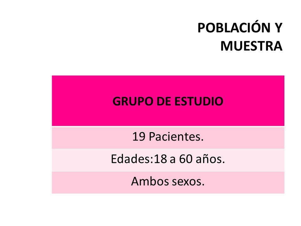 POBLACIÓN Y MUESTRA GRUPO DE ESTUDIO 19 Pacientes. Edades:18 a 60 años. Ambos sexos.