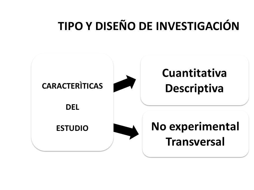 TIPO Y DISEÑO DE INVESTIGACIÓN Cuantitativa Descriptiva Cuantitativa Descriptiva No experimental Transversal No experimental Transversal CARACTERÌTICAS DEL ESTUDIO