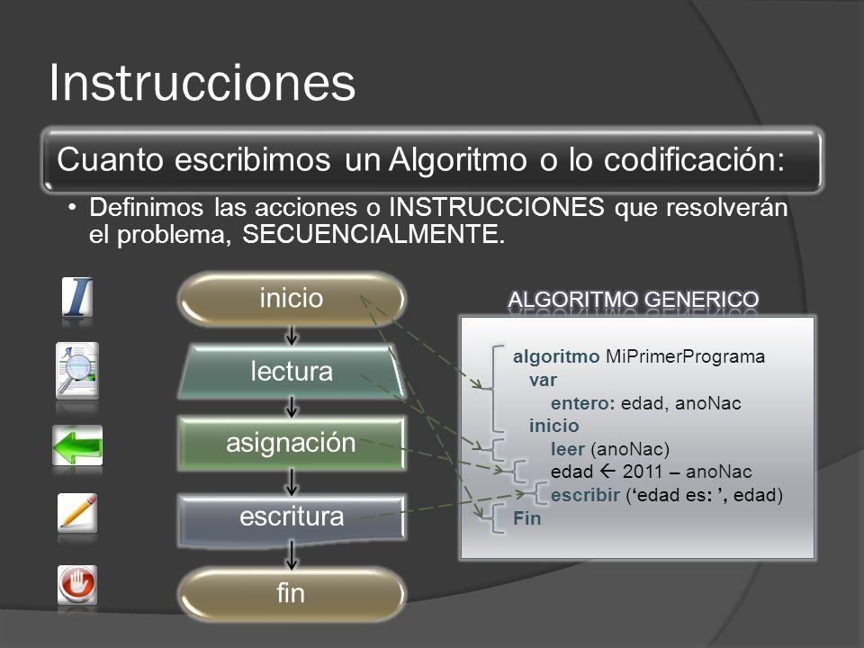 Instrucciones asignación lectura escritura fininicio algoritmo MiPrimerPrograma var entero: edad, anoNac inicio leer (anoNac) edad 2011 – anoNac escri