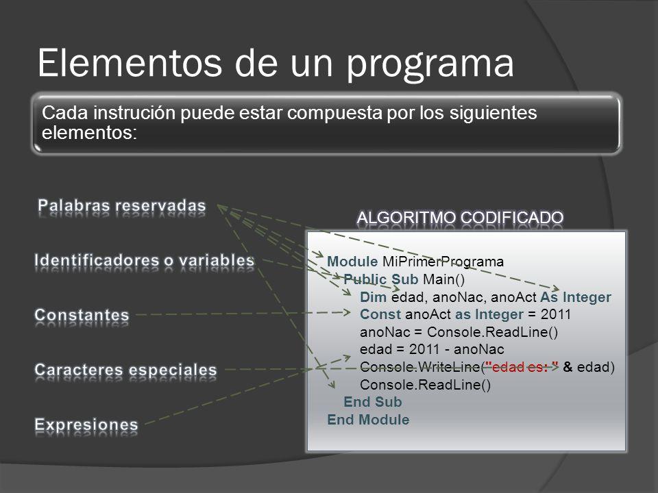 Elementos de un programa Cada instrución puede estar compuesta por los siguientes elementos: Module MiPrimerPrograma Public Sub Main() Dim edad, anoNac, anoAct As Integer Const anoAct as Integer = 2011 anoNac = Console.ReadLine() edad = 2011 - anoNac Console.WriteLine( edad es: & edad) Console.ReadLine() End Sub End Module