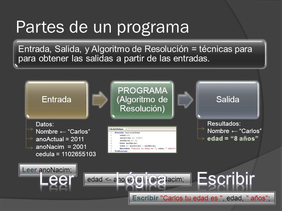 Partes de un programa Entrada, Salida, y Algoritmo de Resolución = técnicas para para obtener las salidas a partir de las entradas. Entrada PROGRAMA (