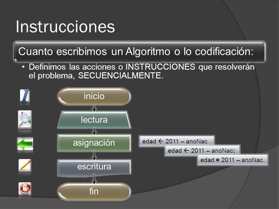 Instrucciones asignación lectura escritura fininicio edad 2011 – anoNac edad 2011 – anoNac; edad = 2011 – anoNac Cuanto escribimos un Algoritmo o lo c