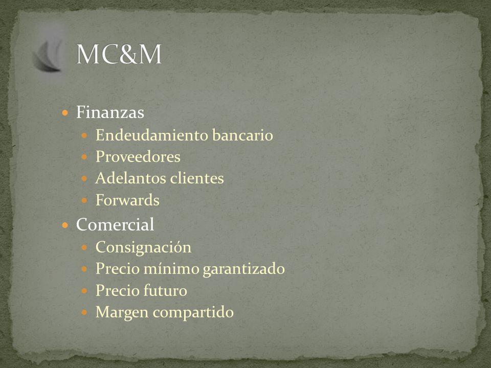 Finanzas Endeudamiento bancario Proveedores Adelantos clientes Forwards Comercial Consignación Precio mínimo garantizado Precio futuro Margen compartido