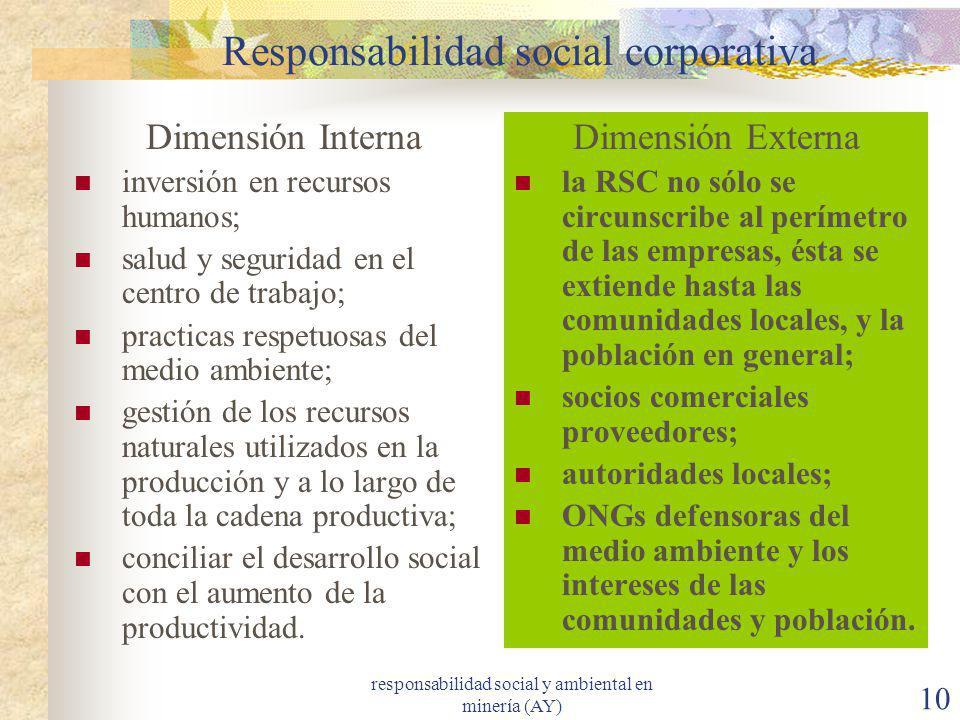 responsabilidad social y ambiental en minería (AY) 10 Responsabilidad social corporativa Dimensión Interna inversión en recursos humanos; salud y segu