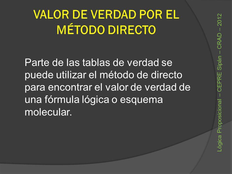 VALOR DE VERDAD POR EL MÉTODO DIRECTO Parte de las tablas de verdad se puede utilizar el método de directo para encontrar el valor de verdad de una fó