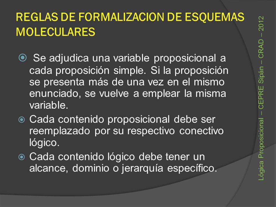 ESQUEMA MOLECULAR Es la combinación de variables y conectivos lógicos debidamente jerarquizados, se simbolizan mediante metavariables que son las letras mayúsculas a partir de A, B, C,… Ejemplos: A = p (q r) B = (p q) [ r (q s)] C = ~(p ~ q) [ (p r) (q s)] Lógica Proposicional – CEPRE Sipán – CRAD – 2012