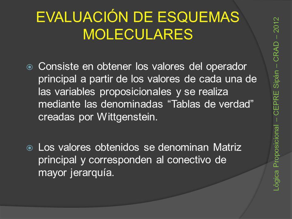 EVALUACIÓN DE ESQUEMAS MOLECULARES Consiste en obtener los valores del operador principal a partir de los valores de cada una de las variables proposi