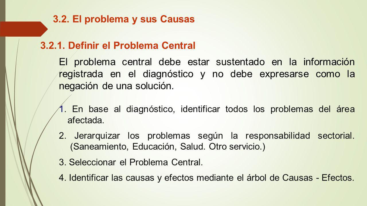 3.2.1. Definir el Problema Central El problema central debe estar sustentado en la información registrada en el diagnóstico y no debe expresarse como