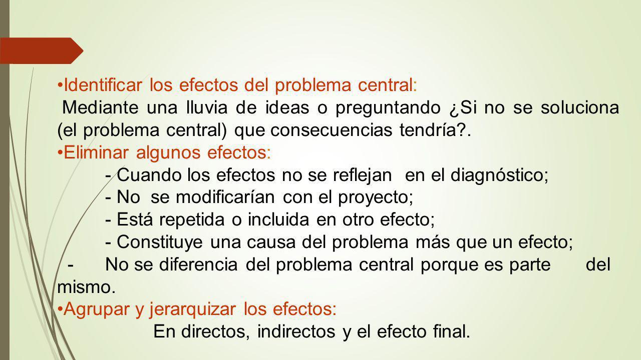 Identificar los efectos del problema central: Mediante una lluvia de ideas o preguntando ¿Si no se soluciona (el problema central) que consecuencias tendría?.