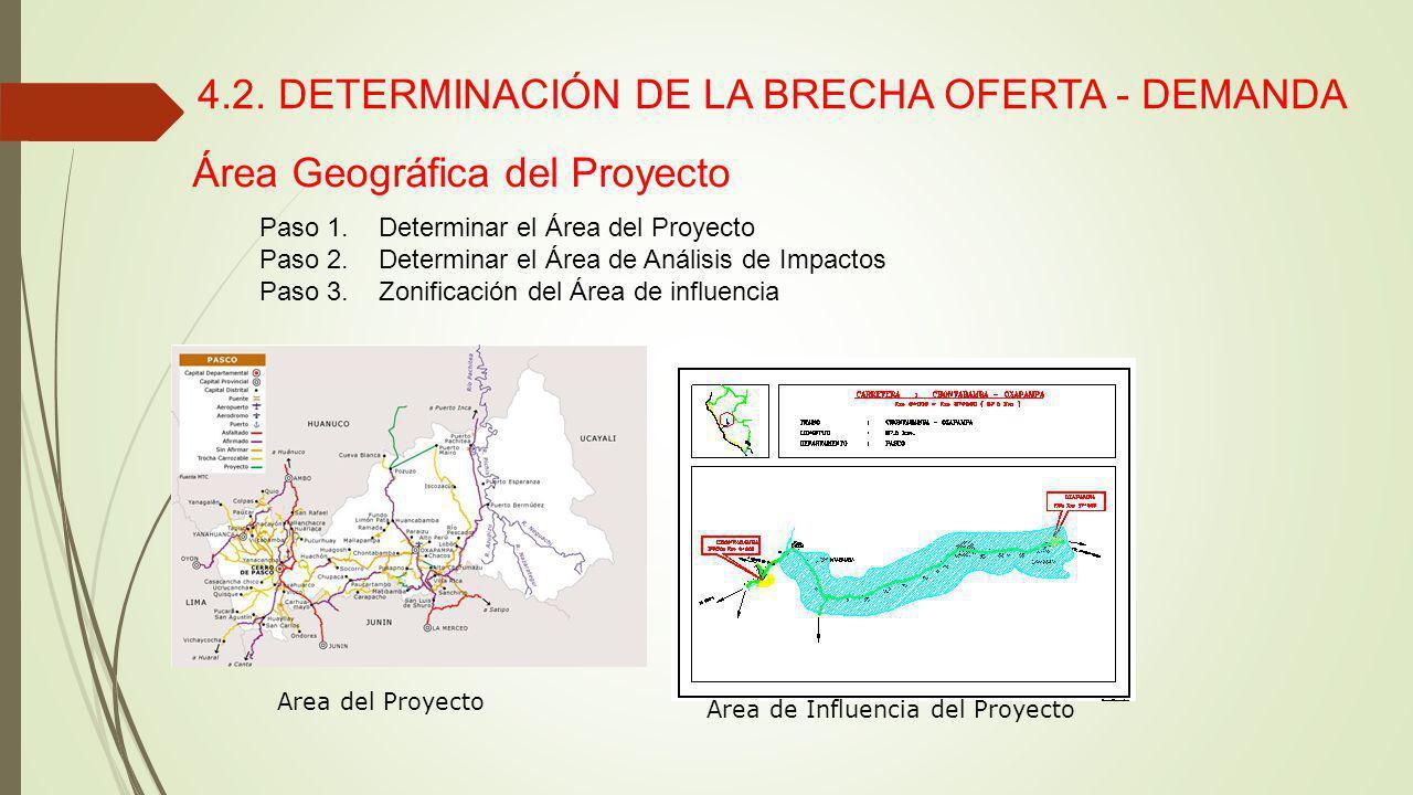 4.2. DETERMINACIÓN DE LA BRECHA OFERTA - DEMANDA Paso 1. Determinar el Área del Proyecto Paso 2. Determinar el Área de Análisis de Impactos Paso 3. Zo