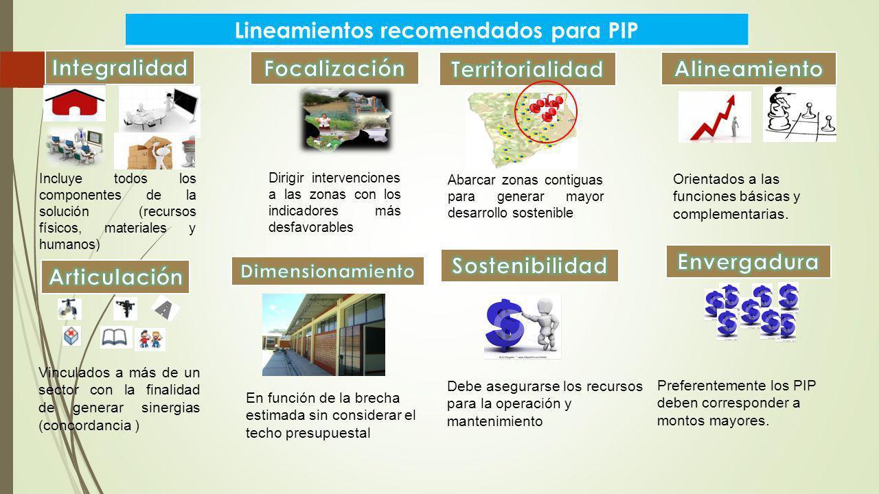Lineamientos recomendados para PIP Incluye todos los componentes de la solución (recursos físicos, materiales y humanos) Dirigir intervenciones a las