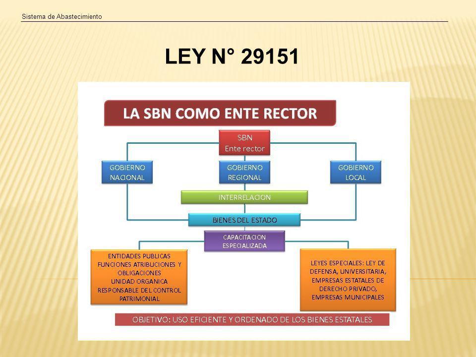 Sistema de Abastecimiento LEY N° 29151