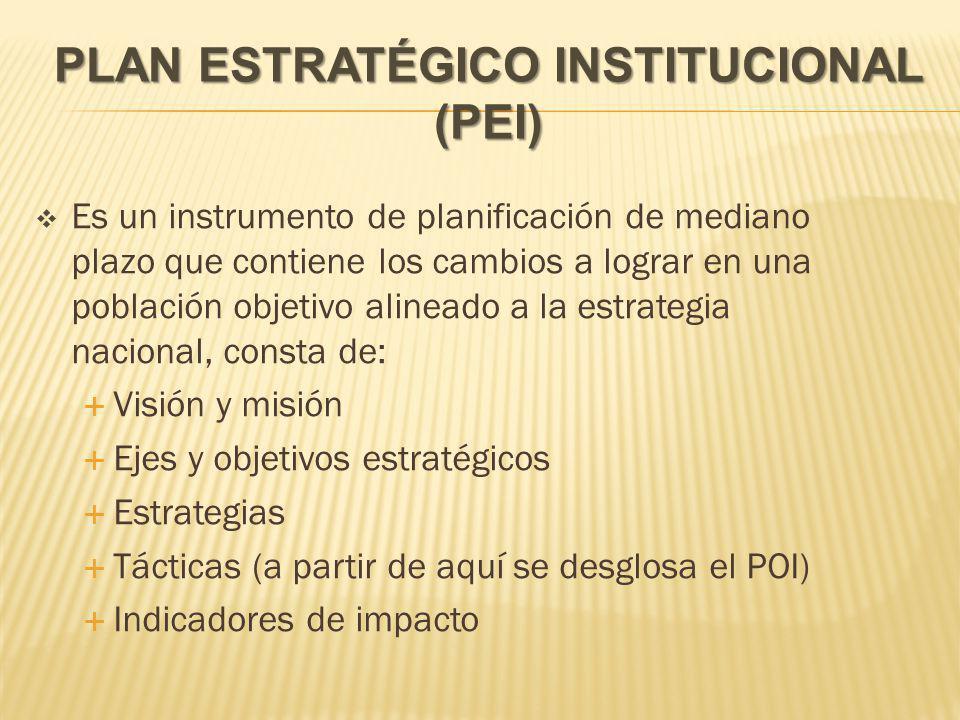 PLAN ESTRATÉGICO INSTITUCIONAL (PEI) Es un instrumento de planificación de mediano plazo que contiene los cambios a lograr en una población objetivo alineado a la estrategia nacional, consta de: Visión y misión Ejes y objetivos estratégicos Estrategias Tácticas (a partir de aquí se desglosa el POI) Indicadores de impacto