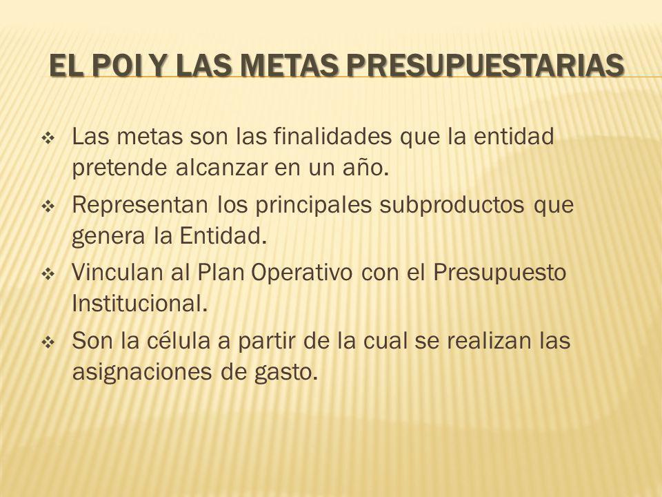 EL POI Y LAS METAS PRESUPUESTARIAS Las metas son las finalidades que la entidad pretende alcanzar en un año.