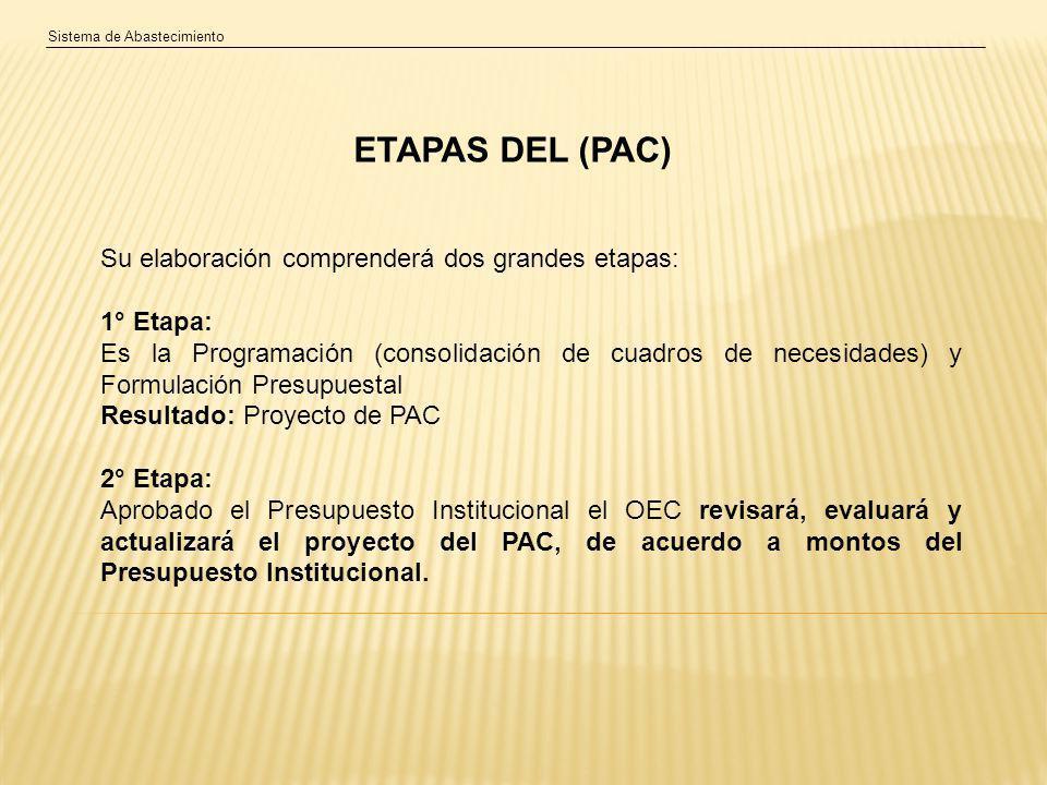 Sistema de Abastecimiento ETAPAS DEL (PAC) Su elaboración comprenderá dos grandes etapas: 1° Etapa: Es la Programación (consolidación de cuadros de necesidades) y Formulación Presupuestal Resultado: Proyecto de PAC 2° Etapa: Aprobado el Presupuesto Institucional el OEC revisará, evaluará y actualizará el proyecto del PAC, de acuerdo a montos del Presupuesto Institucional.