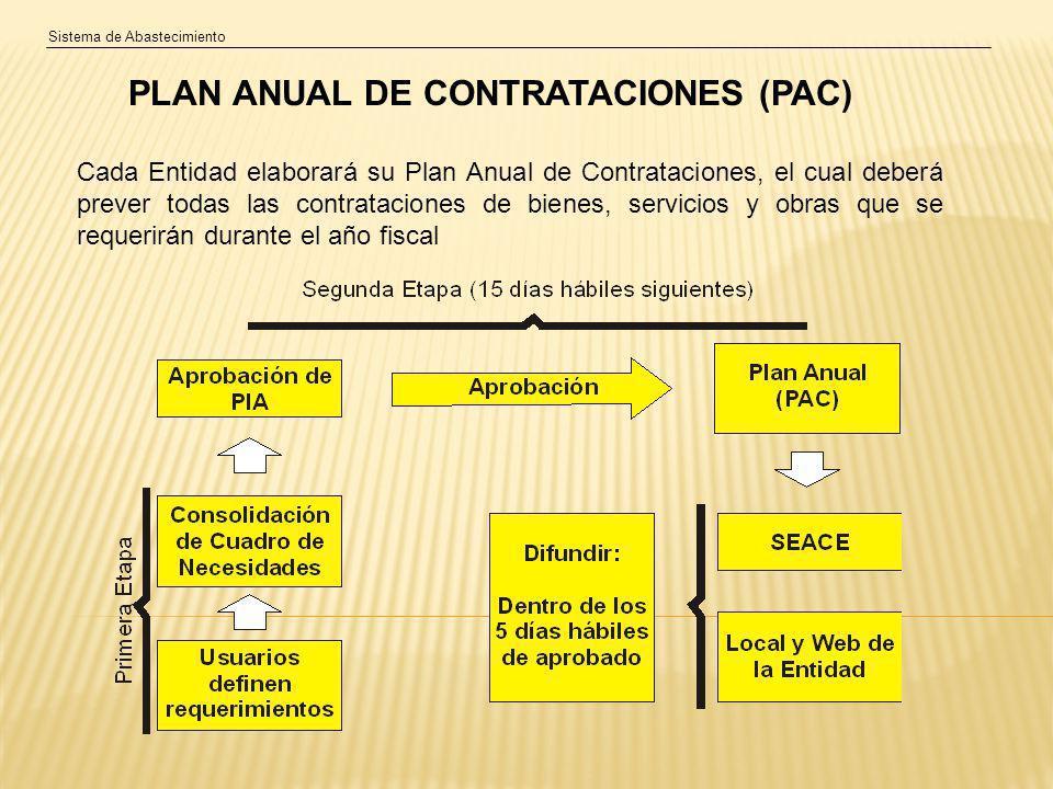 Sistema de Abastecimiento PLAN ANUAL DE CONTRATACIONES (PAC) Cada Entidad elaborará su Plan Anual de Contrataciones, el cual deberá prever todas las contrataciones de bienes, servicios y obras que se requerirán durante el año fiscal