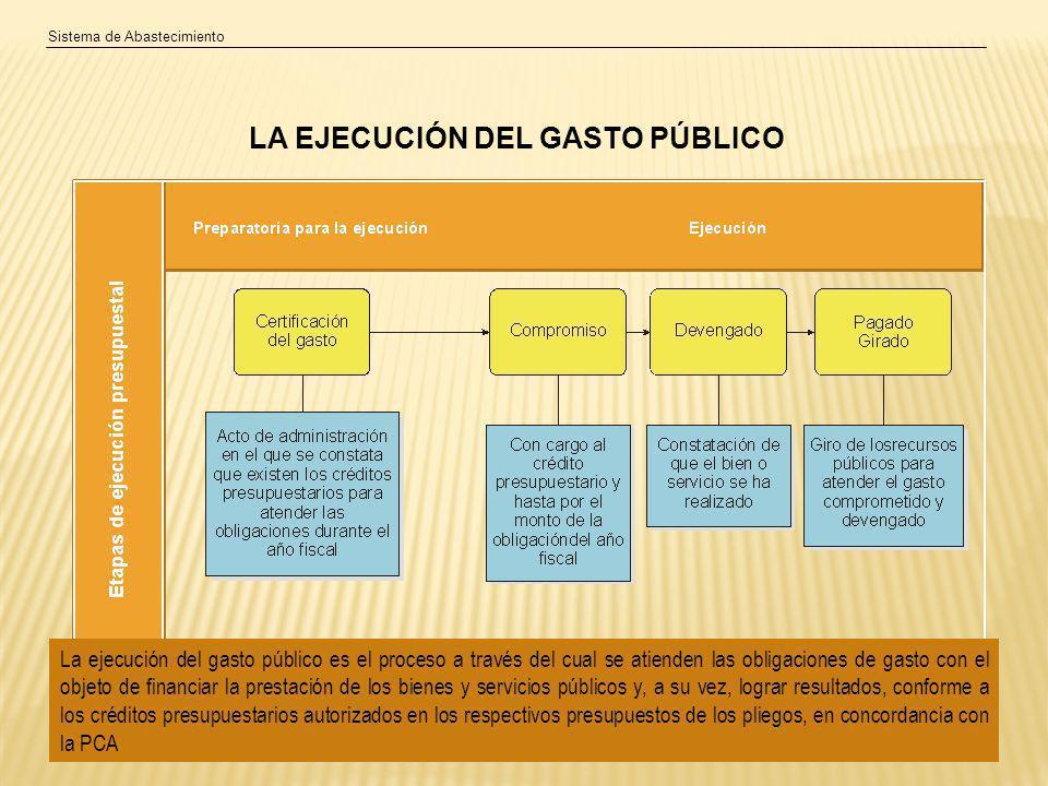 Sistema de Abastecimiento LA EJECUCIÓN DEL GASTO PÚBLICO La ejecución del gasto público es el proceso a través del cual se atienden las obligaciones de gasto con el objeto de financiar la prestación de los bienes y servicios públicos y, a su vez, lograr resultados, conforme a los créditos presupuestarios autorizados en los respectivos presupuestos de los pliegos, en concordancia con la PCA