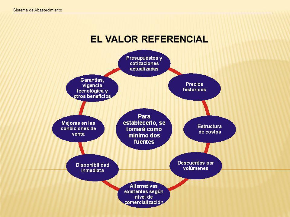 Sistema de Abastecimiento EL VALOR REFERENCIAL