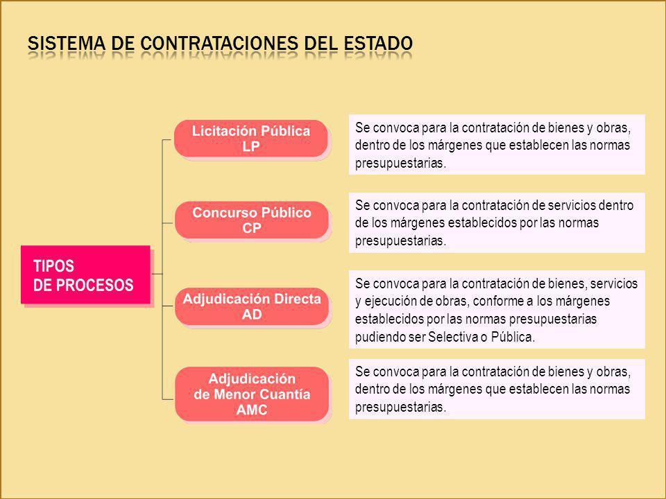 Se convoca para la contratación de bienes y obras, dentro de los márgenes que establecen las normas presupuestarias.