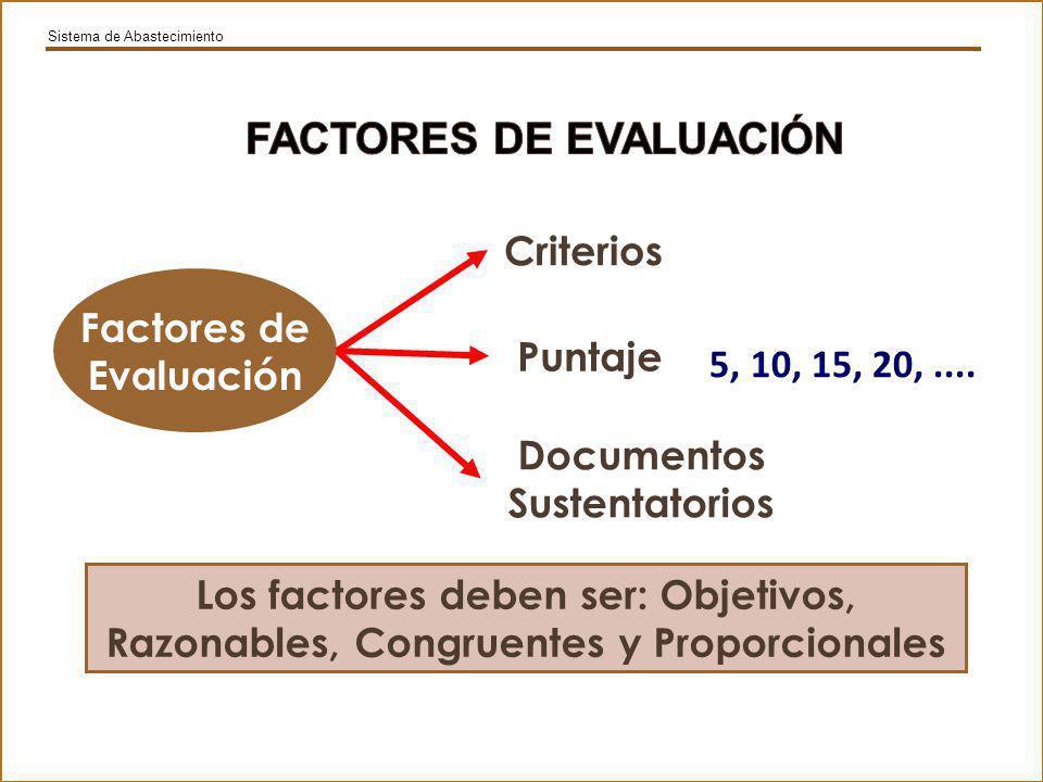 Criterios Documentos Sustentatorios Factores de Evaluación Puntaje 5, 10, 15, 20,....