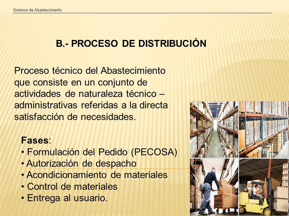 Sistema de Abastecimiento B.- PROCESO DE DISTRIBUCIÓN Proceso técnico del Abastecimiento que consiste en un conjunto de actividades de naturaleza técnico – administrativas referidas a la directa satisfacción de necesidades.