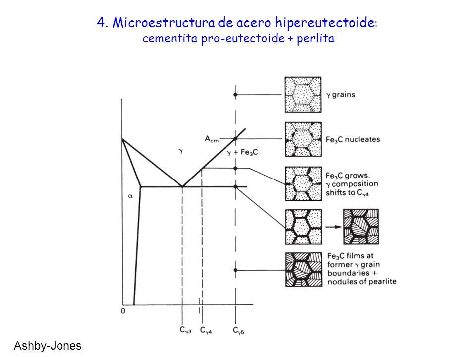 4. Microestructura de acero hipereutectoide : cementita pro-eutectoide + perlita Ashby-Jones