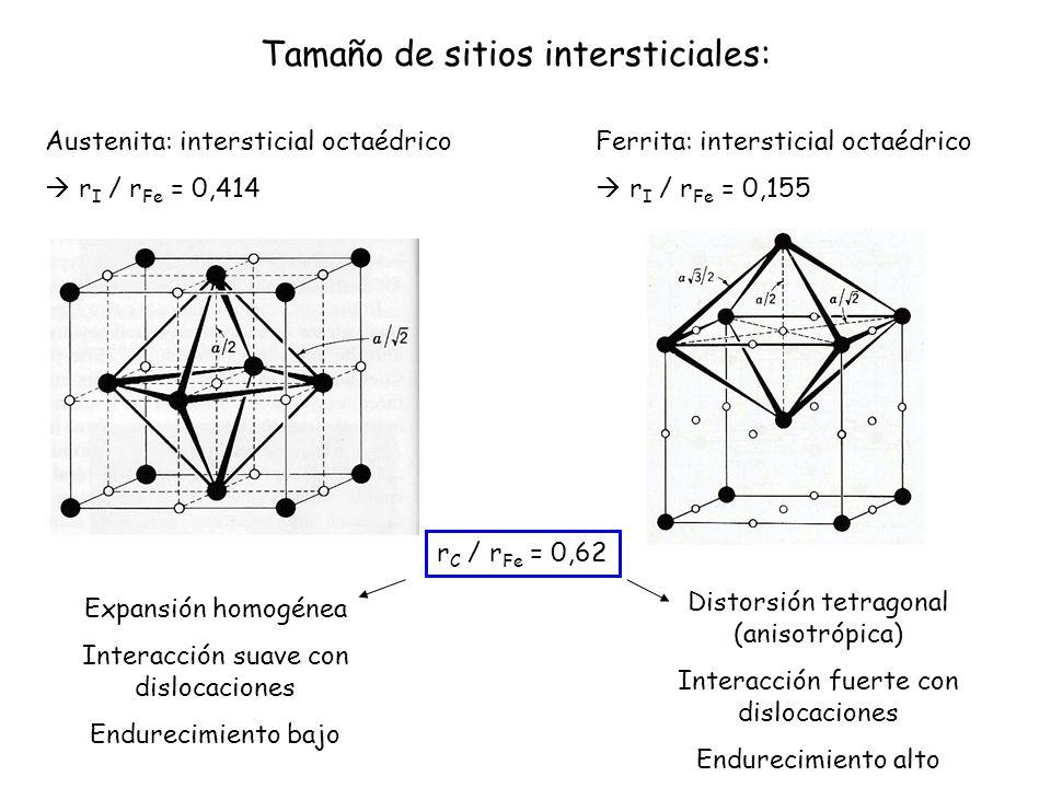 Tamaño de sitios intersticiales: Ferrita: intersticial octaédrico r I / r Fe = 0,155 Austenita: intersticial octaédrico r I / r Fe = 0,414 r C / r Fe