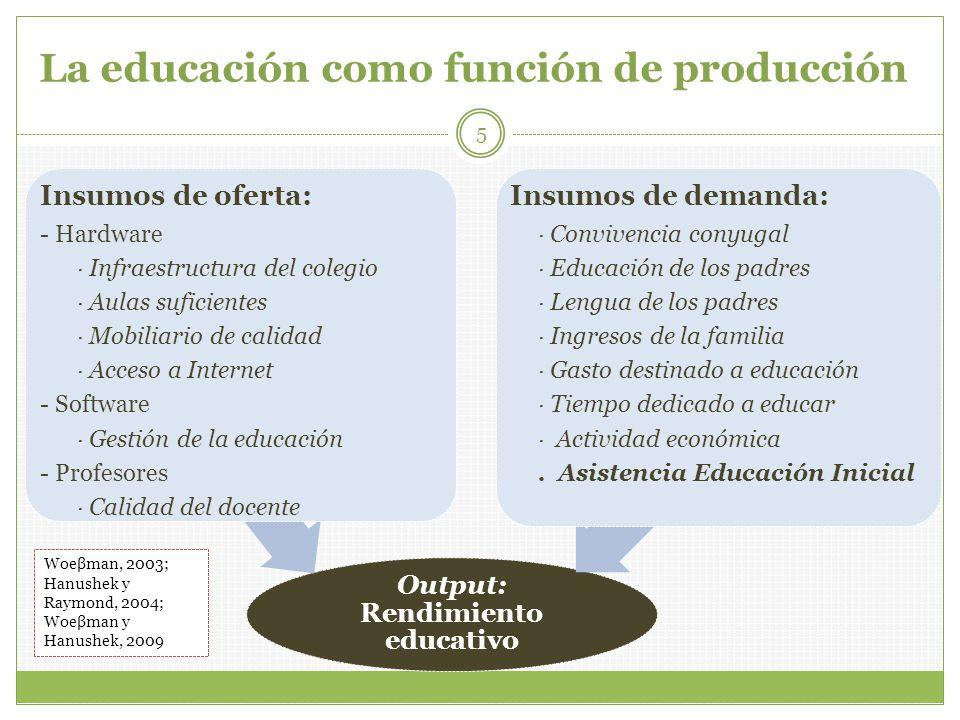 La educación como función de producción Output: Rendimiento educativo Insumos de oferta: - Hardware · Infraestructura del colegio · Aulas suficientes