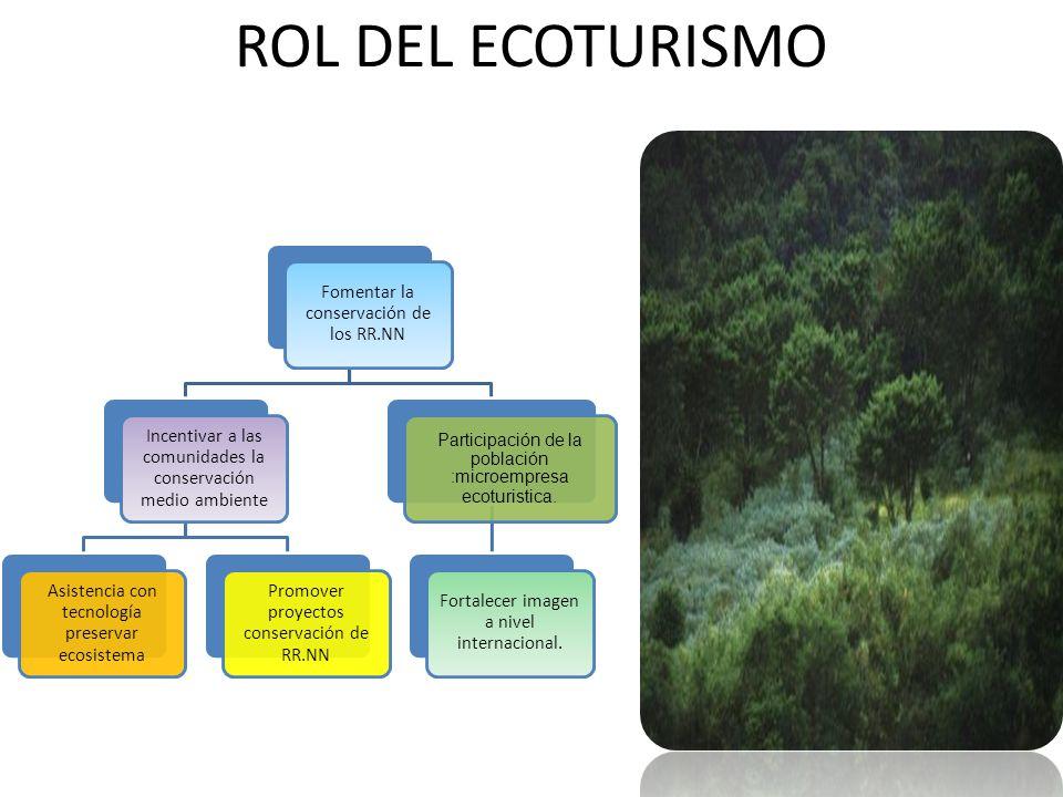 ROL DEL ECOTURISMO Fomentar la conservación de los RR.NN Incentivar a las comunidades la conservación medio ambiente Asistencia con tecnología preserv