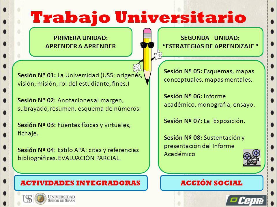 Sesión Nº 01: La Universidad (USS: origenes, visión, misión, rol del estudiante, fines.) Sesión Nº 02: Anotaciones al margen, subrayado, resumen, esquema de números.